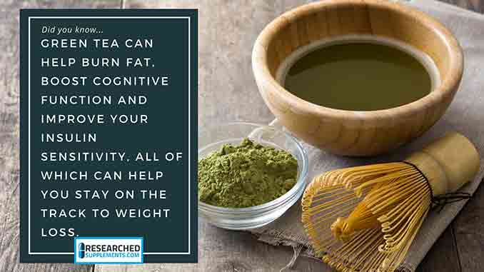 Green Tea Fat Burning