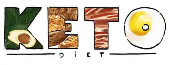 Keto diet what is it