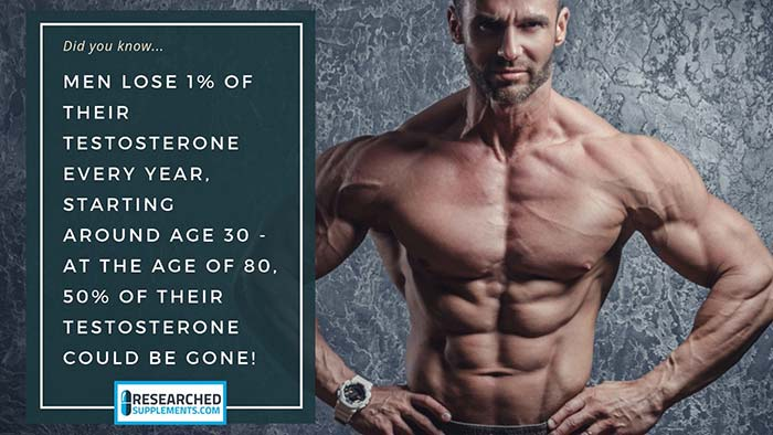 Boosting low testosterone levels