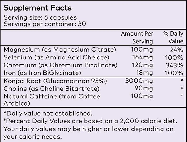 Ingredients profile women fat burner