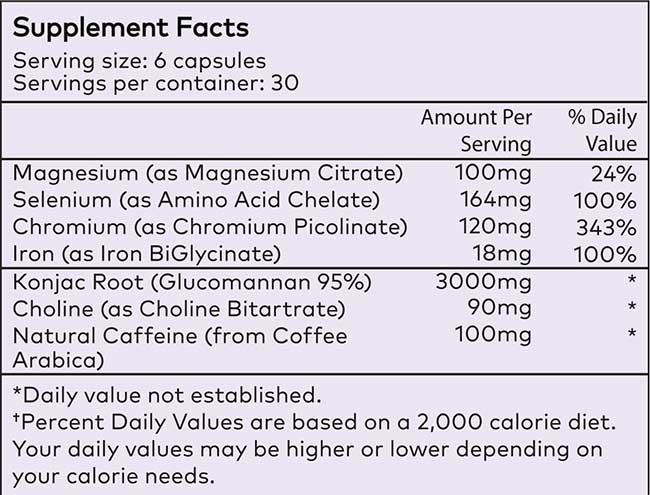 Ingredients profile women fat burner